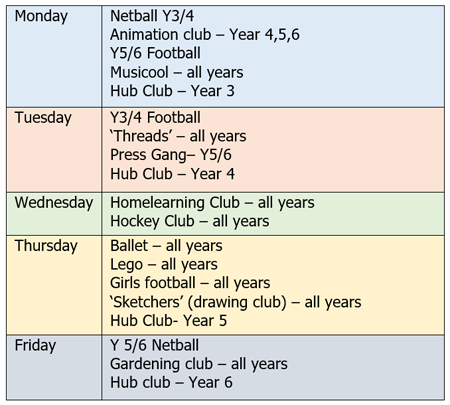 clubs-example